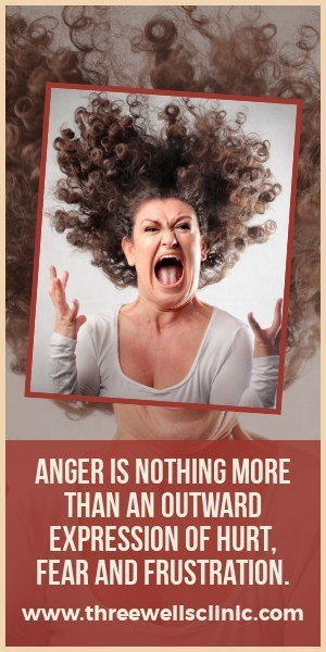 Anger and frustration