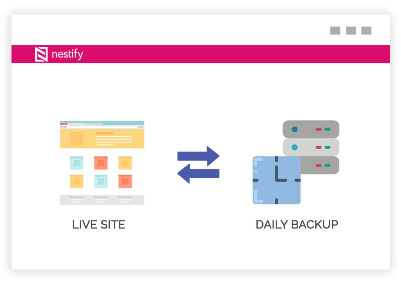 WordPress Hosting for Agencies - Easy Daily Backups